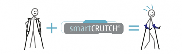 smartest crutch equals smartcrutch