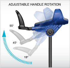 smartcrutch adjustable handle rotation 20 to 90 deg